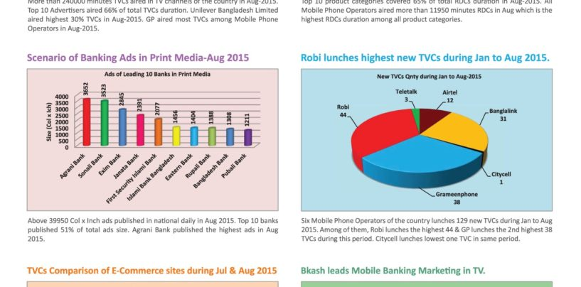 Advertisements & Media Coverage in August