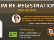 SIM Re-registration