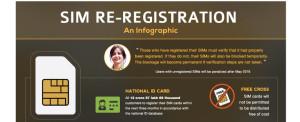 SIM Re-registration