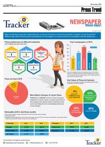 Press Trend